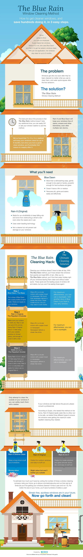 Clean Windows And Keep Them Streak Free With The Blue Rain Method