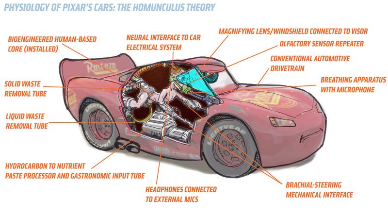This Disturbing Theory Explains Pixar S Cars