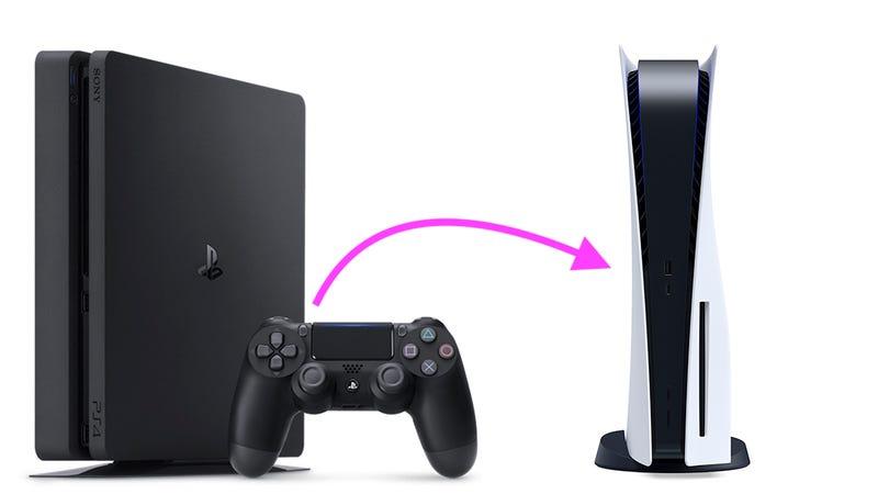 如何移动PS4游戏并将数据保存到PS5
