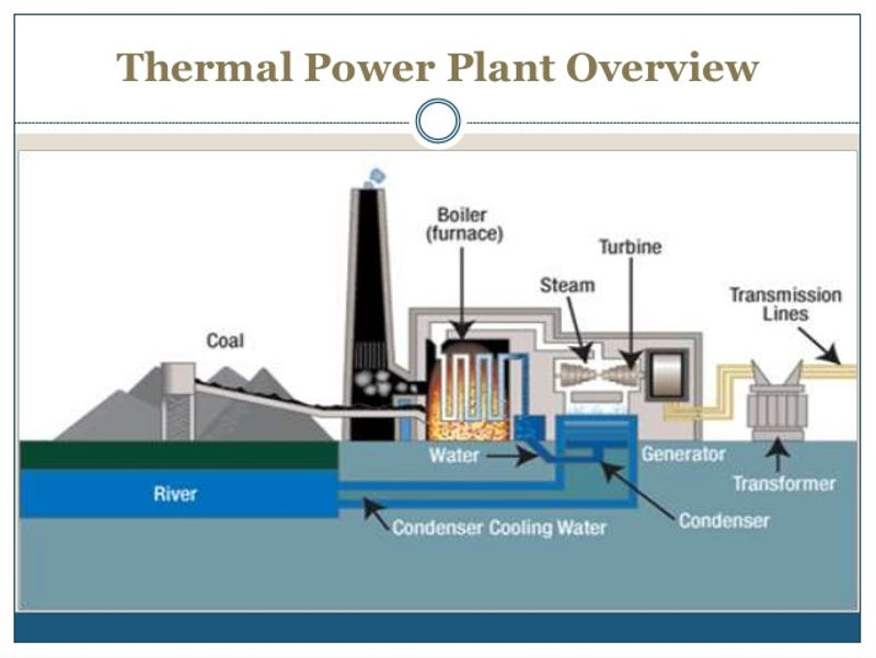 thermal power plant overview diagram thermal power station components pdf free  thermal power station components pdf free