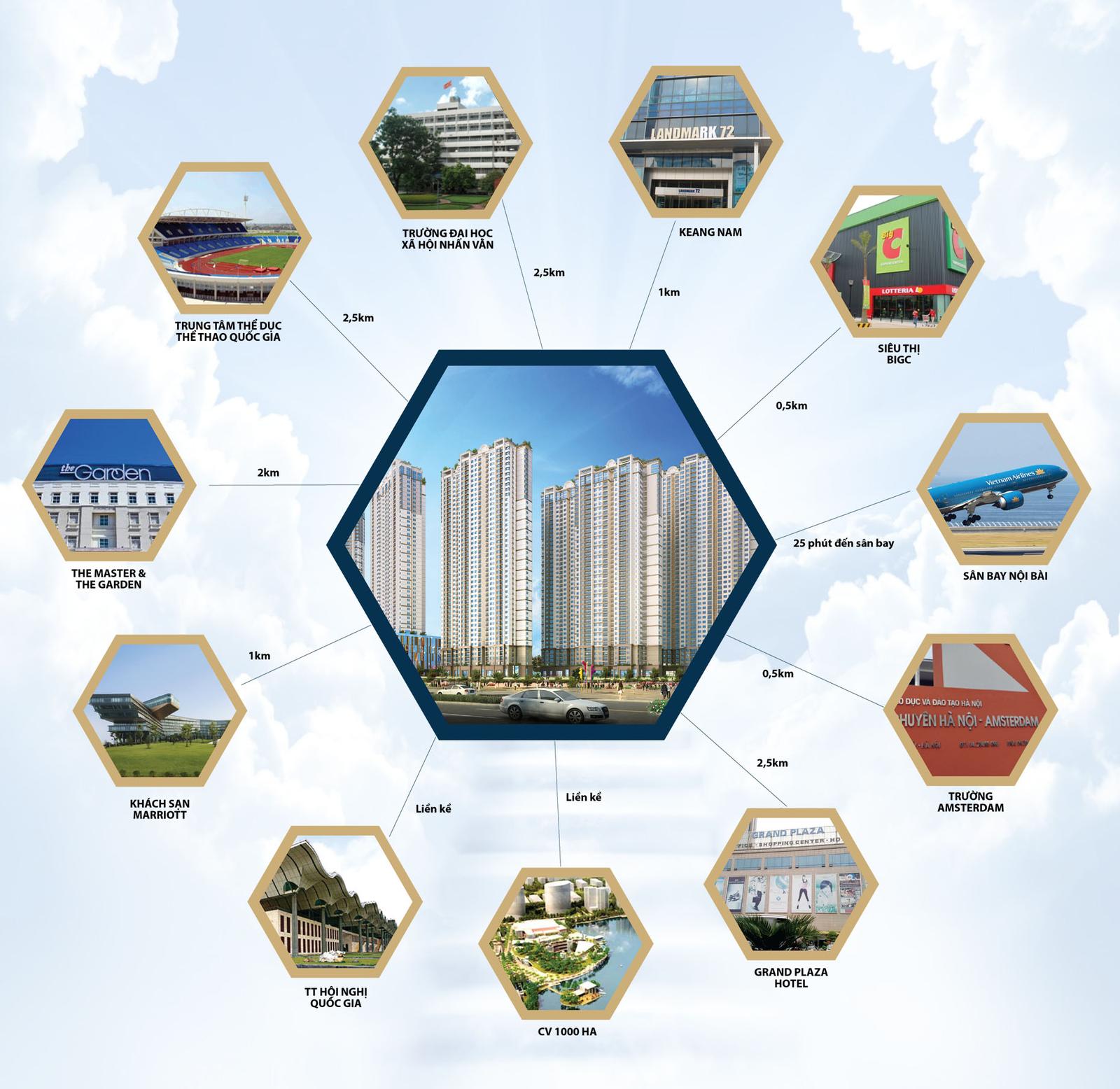 Illustration for article titled Cho thuê chun cư Mini đa dạng loại hình 1,2,3,4 Phòng ngủ giá rẻ tại Hà Nội
