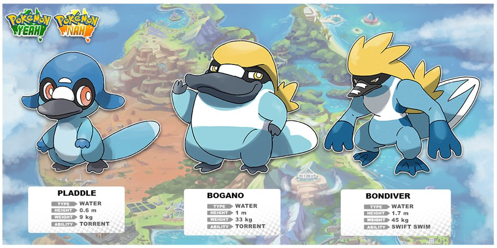 "Pladdle is based on a platypus. The mullet on ""Bogano"" (a ""Bogan"" is a loaded word that dictionaries generously describe as ""an uncouth or unsophisticated person regarded as being of low social status"") is a nice touch."