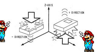 Illustration for article titled Nintendo Patent Hints at Wii Portable