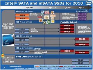 Illustration for article titled Leaked: 2011 Intel SSD, Sandy Bridge CPU Roadmap
