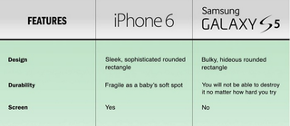 Illustration for article titled The Onion's iPhone 6 vs Galaxy S5 Is the Only Review You Need to Read