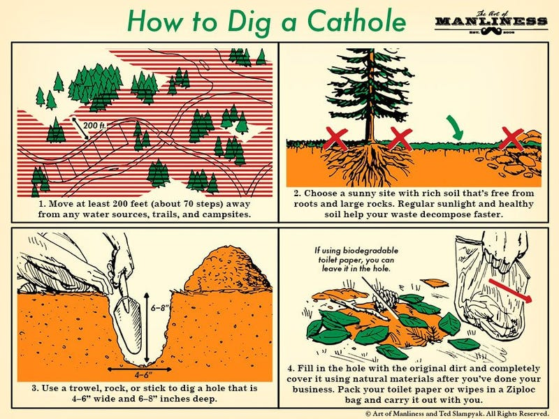 Illustration for article titled Learn How to Dig a Cathole and Poop In the Woods Properly
