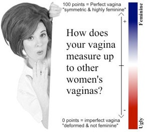 "Illustration for article titled How Does Your Vagina ""Measure Up""?"