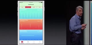 Illustration for article titled Apple's iOS 9 HealthKit Will Finally Keep Track ofMenstrual Cycles
