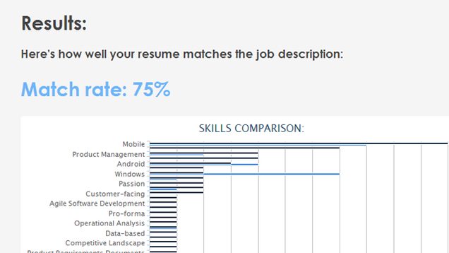 jobscan analyzes your resume helps you get past computer screeners