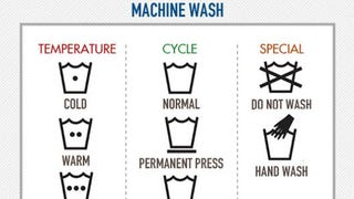 Illustration for article titled Learn All Those Complicated Laundry Instructions with This Handy Chart