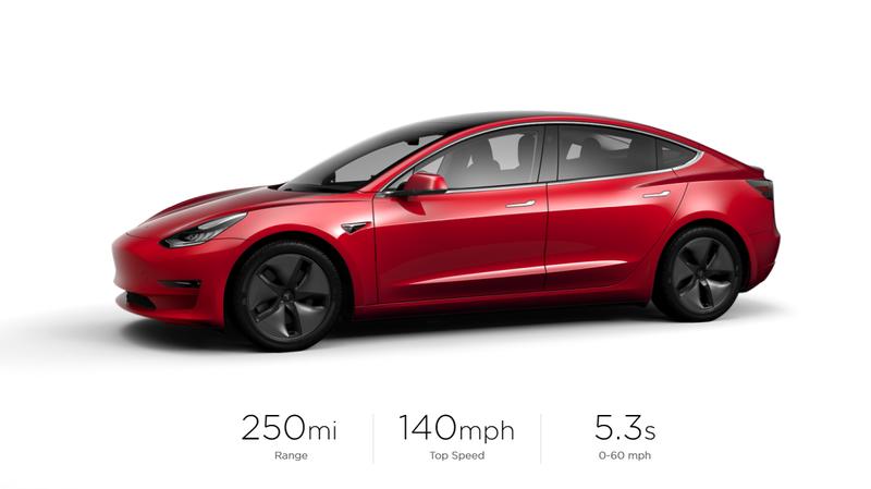 Screenshots: Tesla