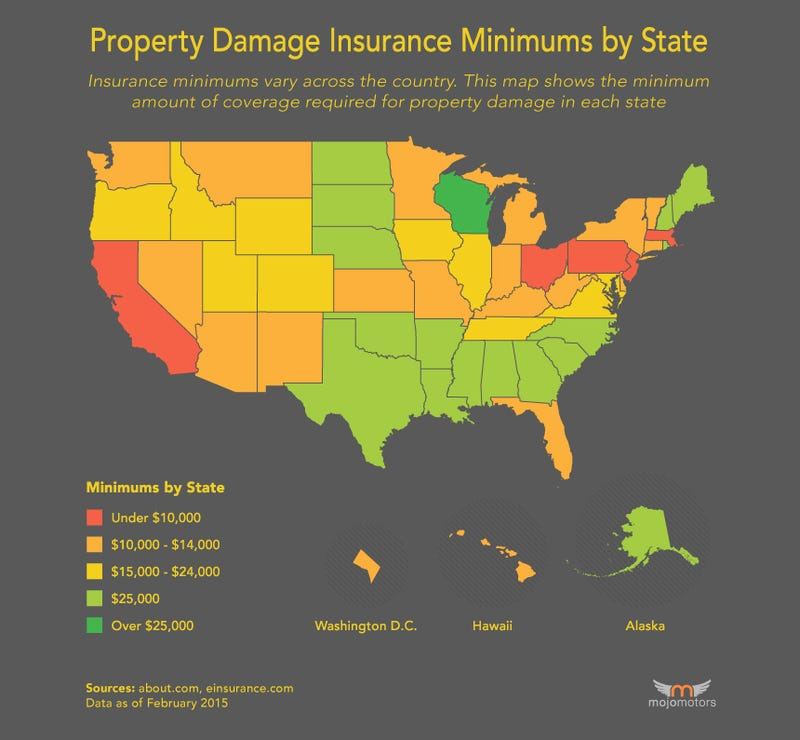 Insurance Minimums By State