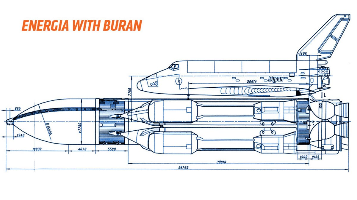Did The Soviets Build A Better Shuttle Than We Space Engine Diagram