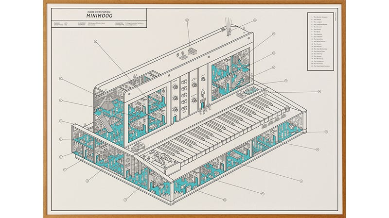 Illustration for article titled Gorgeous Minimoog Cutaway Poster Hides 28 Electronic Music Pioneers Inside It