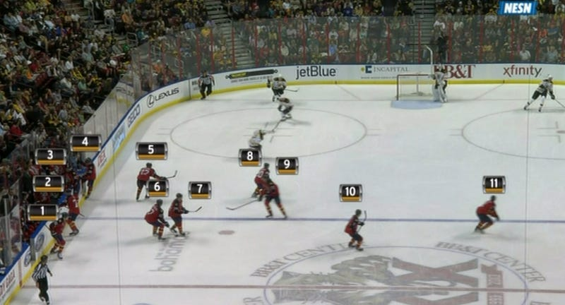 Illustration for article titled Panthers Pull Off History's Worst Line Change