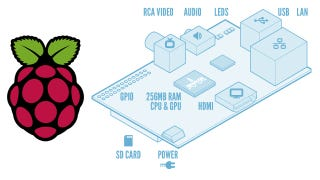 Illustration for article titled Raspberry Pi Launches, Offers Low-Cost, Low-Power, Hackable PCs to All