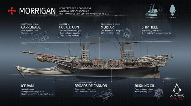 Illustration for article titled Diagram Of The Fearsome New Assasssin's Creed Rogue Ship