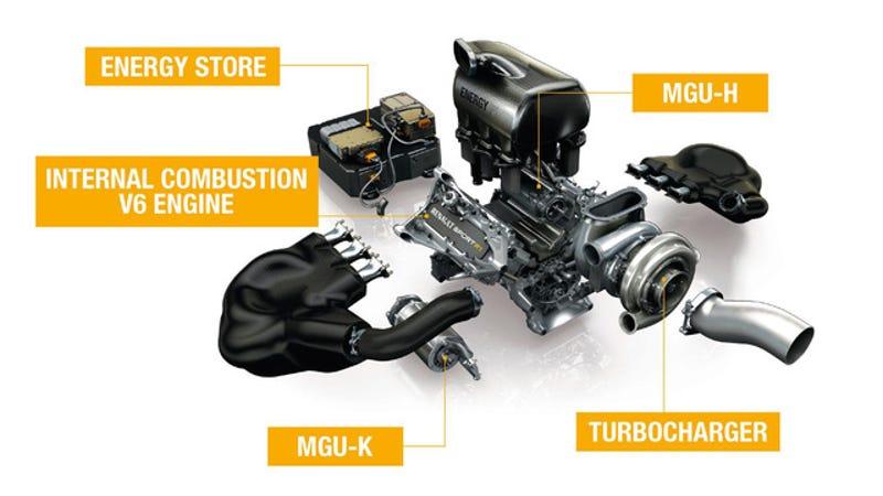 How Formula Ones Amazing New Hybrid Turbo Engine Works – Diagram Of A Formula 1 Race Engine
