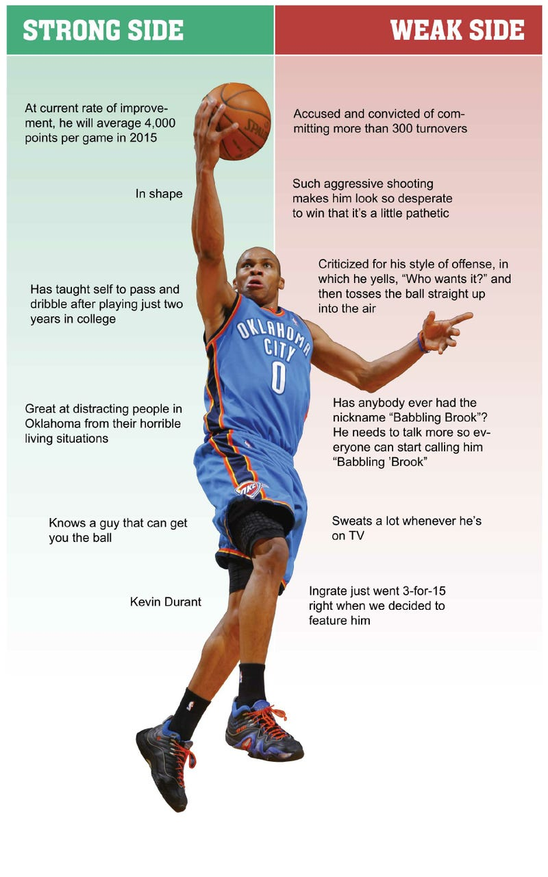 Illustration for article titled Russell Westbrook