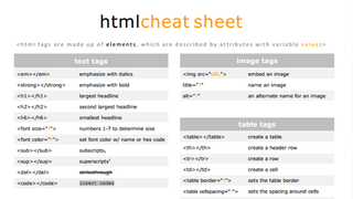 Illustration for article titled Learn the Most Important HTML Tags with This Simple Cheat Sheet