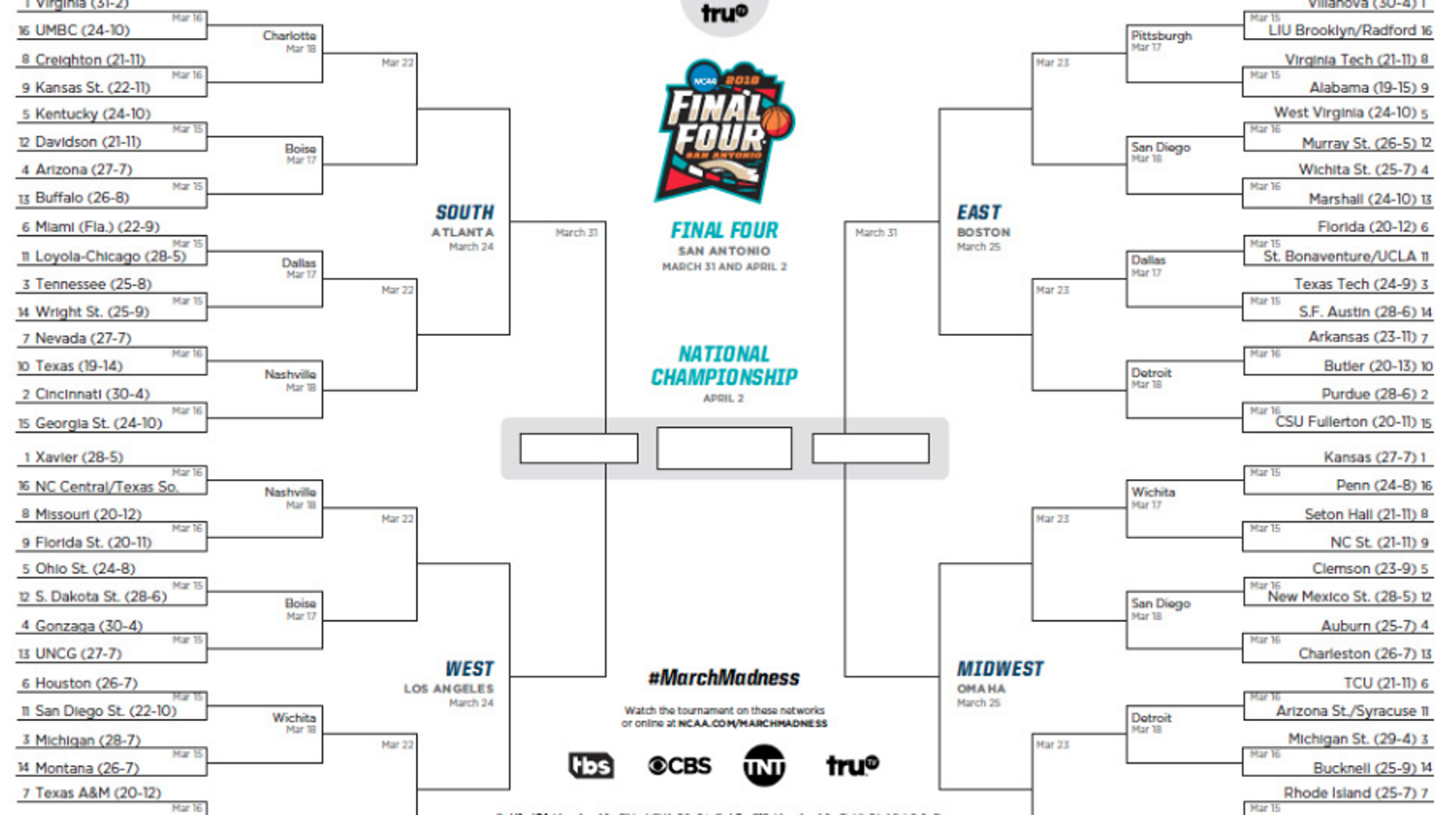 Download Your Printable Ncaa Tournament Bracket Here