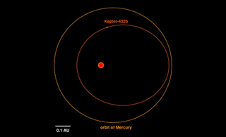 Illustration for article titled Everything About Kepler-432b Is Extreme, Especially The Way It's Going To Die