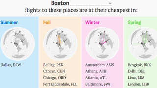 Illustration for article titled ThisToolTellsYouTheCheapestTimeto Fly to Different Cities