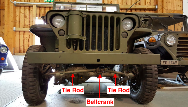 The Legendary World War II Jeep Had A Dangerous Engineering Flaw
