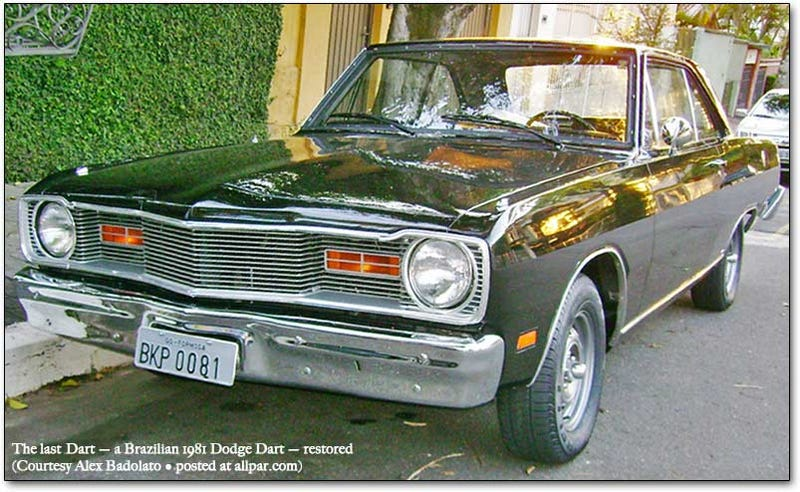 Dodge Dart The Little Chrysler That Could