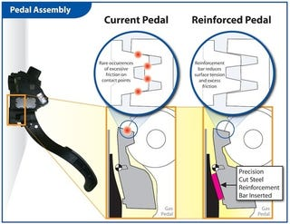 Illustration for article titled Toyota Announces Accelerator Pedal Fiery Death Fix