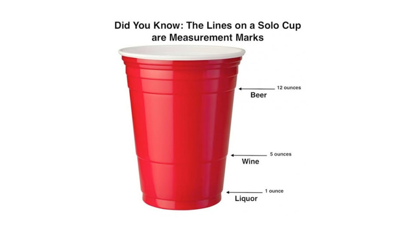 what the lines of a red solo cup actually mean