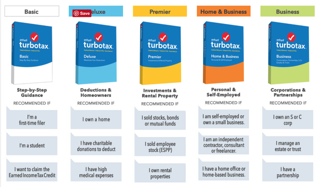 Maximize your refund with amazons turbotax discounts utter buzz maximize your refund with amazons turbotax discounts fandeluxe Images