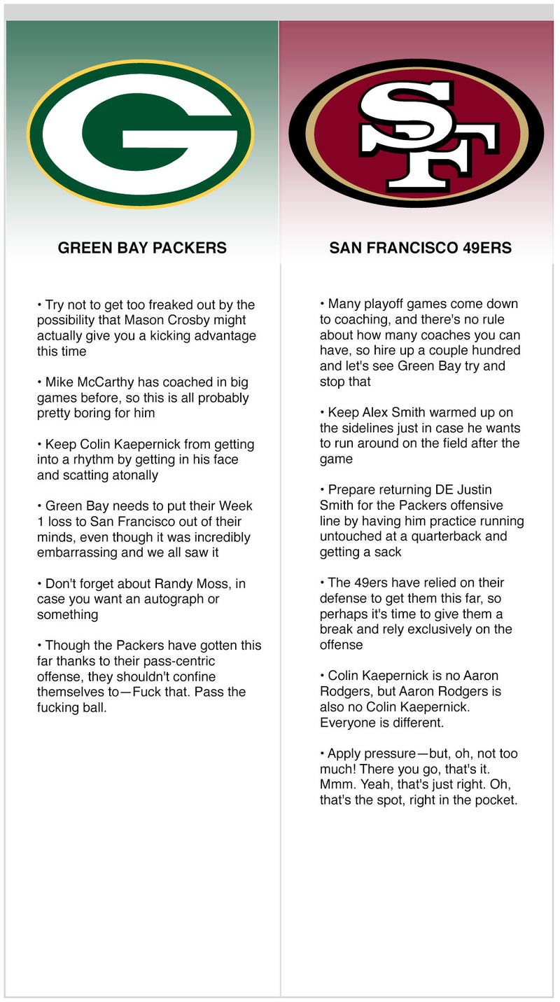 Illustration for article titled Packers vs. Niners