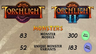 Illustration for article titled Torchlight II Is Much Bigger Than Torchlight. How Much Bigger? This Much Bigger.