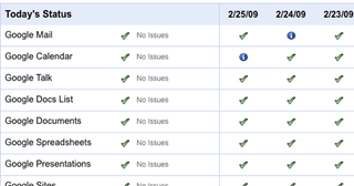 Illustration for article titled Google Apps Status Dashboard Tells You If a Google App is Down