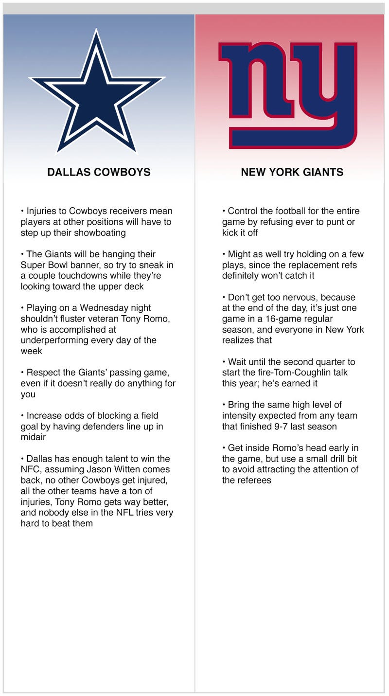 Illustration for article titled Cowboys/Giants