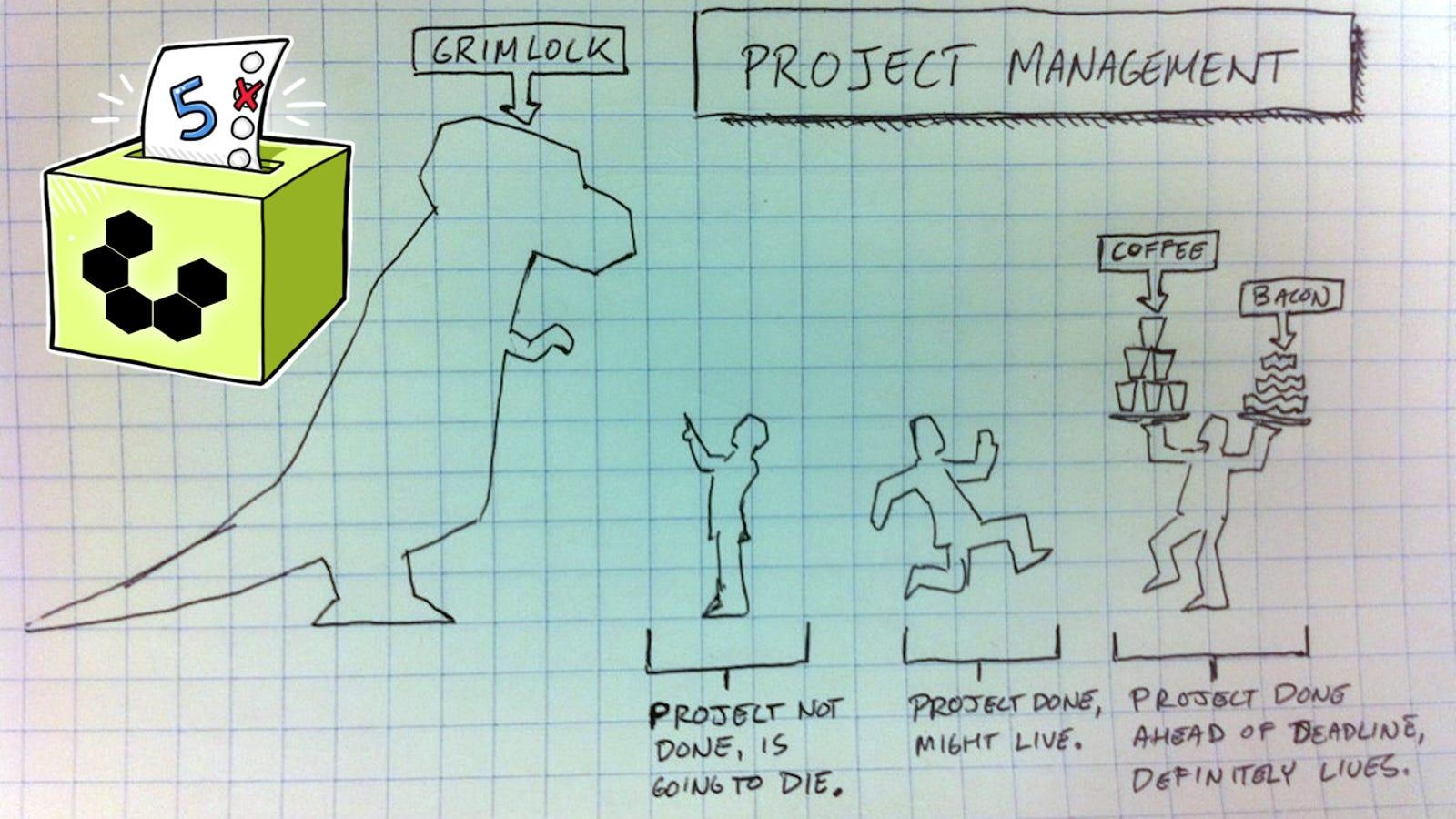 Project Management: Five Best Personal Project Management Tools