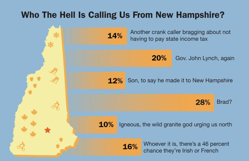 Illustration for article titled Who The Hell Is Calling Us From New Hampshire?