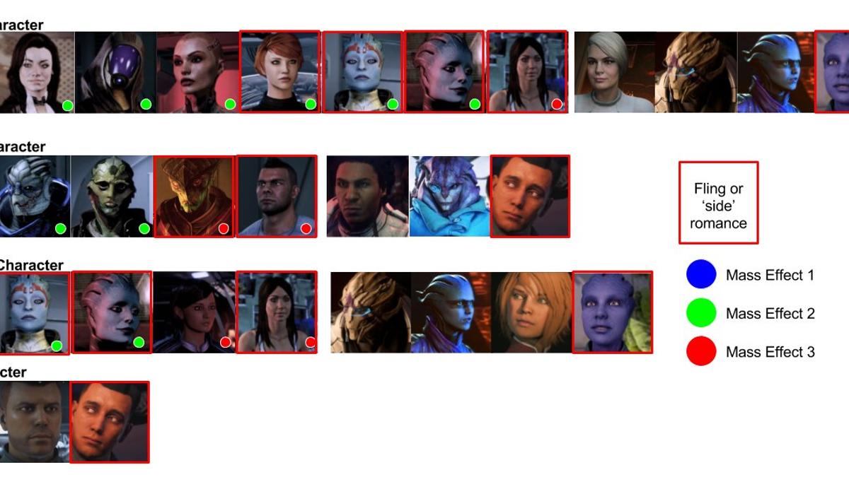 Mass Effect 3 lesbienne sexe scène
