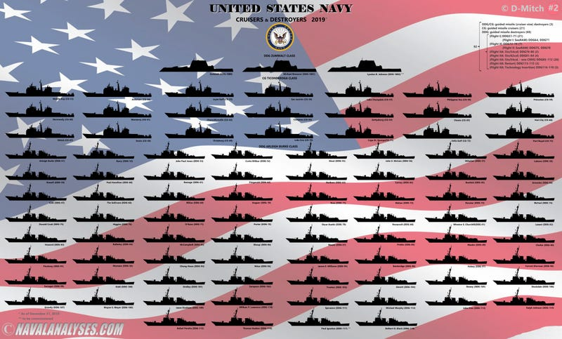 Here's What All the Major Surface Warships of the U S  Navy