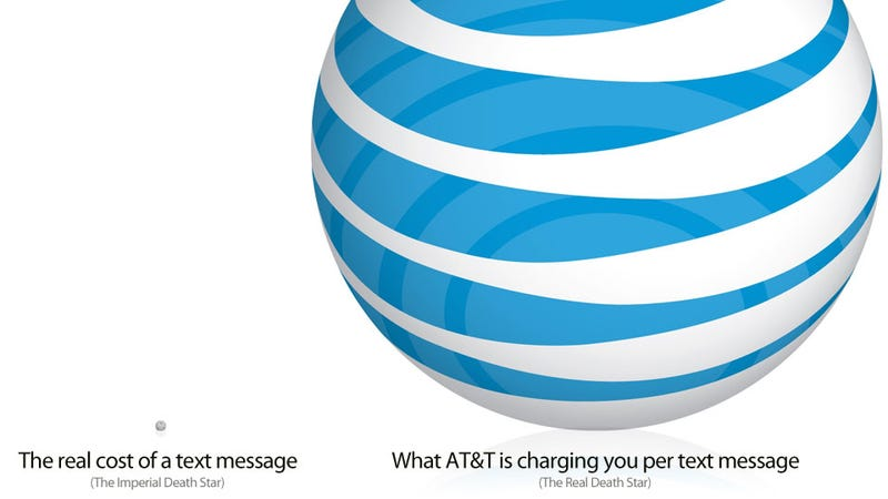 Illustration for article titled AT&T's New Text Plan Overcharges You by 10,000,000 Percent. Literally.