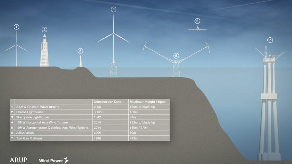 The Most Powerful Wind Turbine Looks Like the Weirdest Too