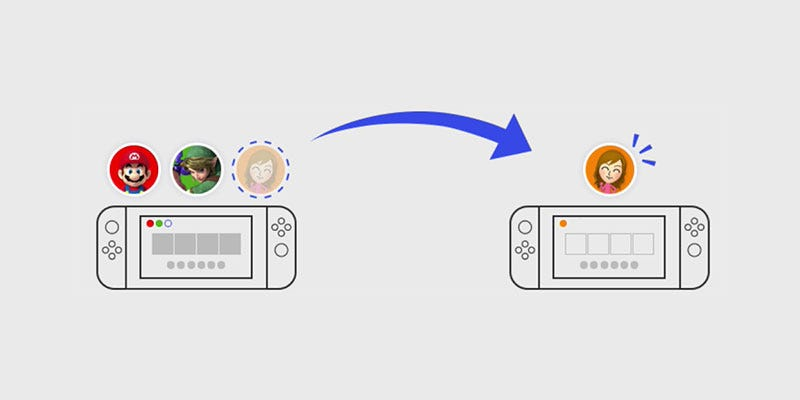 Illustration for article titled New Nintendo Switch Update Adds Video Recording, Save Transfers