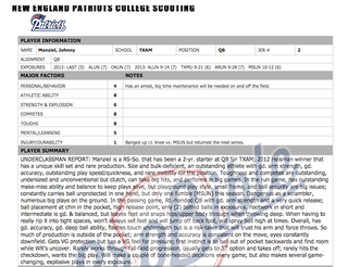 Illustration for article titled Leaked Internal Scouting Report: The Patriots Do Not Like Johnny Manziel