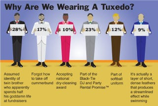 Illustration for article titled Why Are We Wearing A Tuxedo?