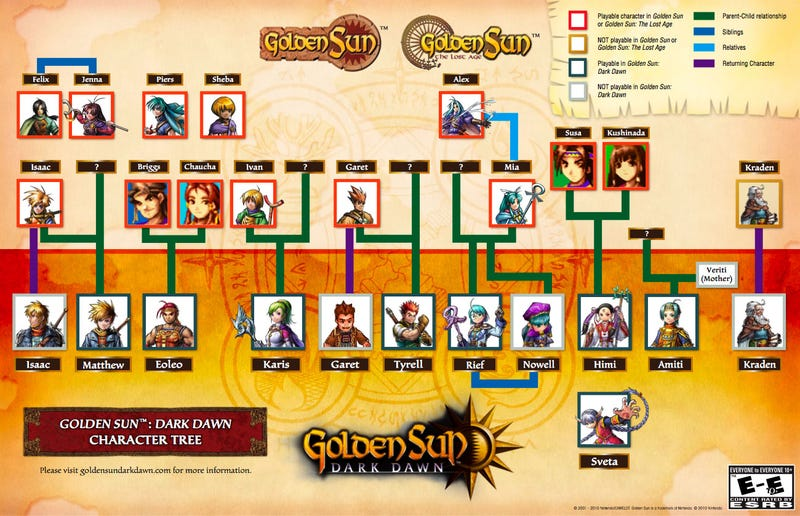 Illustration for article titled The Golden Sun Family Tree May Come In Handy