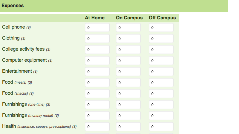 Illustration for article titled Compare the Cost of Living On Campus Versus Off Campus With This Tool