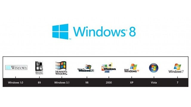 Windows 8 The Official Review: The Official Windows 8 Logo: It's A Window, Not A Flag