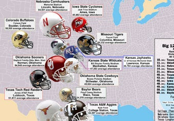 Illustration for article titled Conference Realignment Will Tear Us All Apart