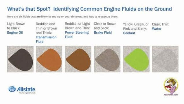 6 Common Fluids That Can Leak From Your Car, And How To